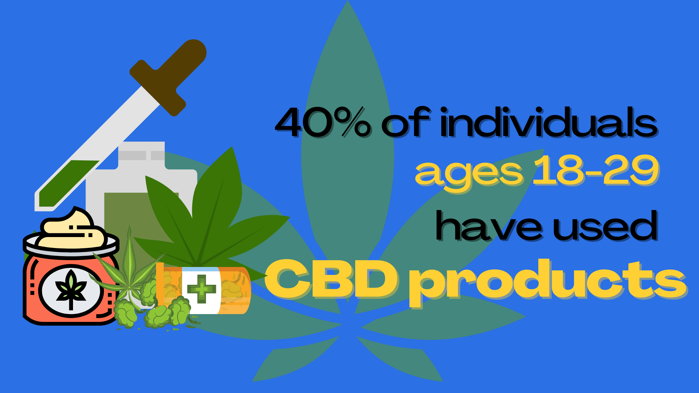 cbd-products-statistic