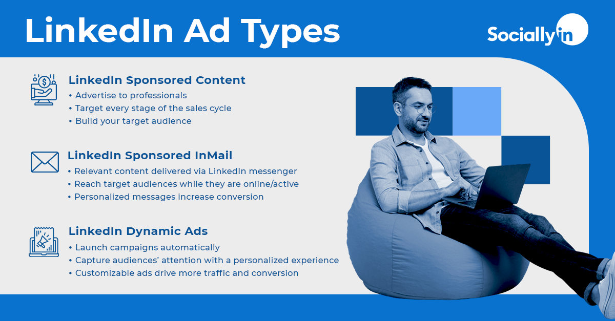 LinkedIn-Ad-Types