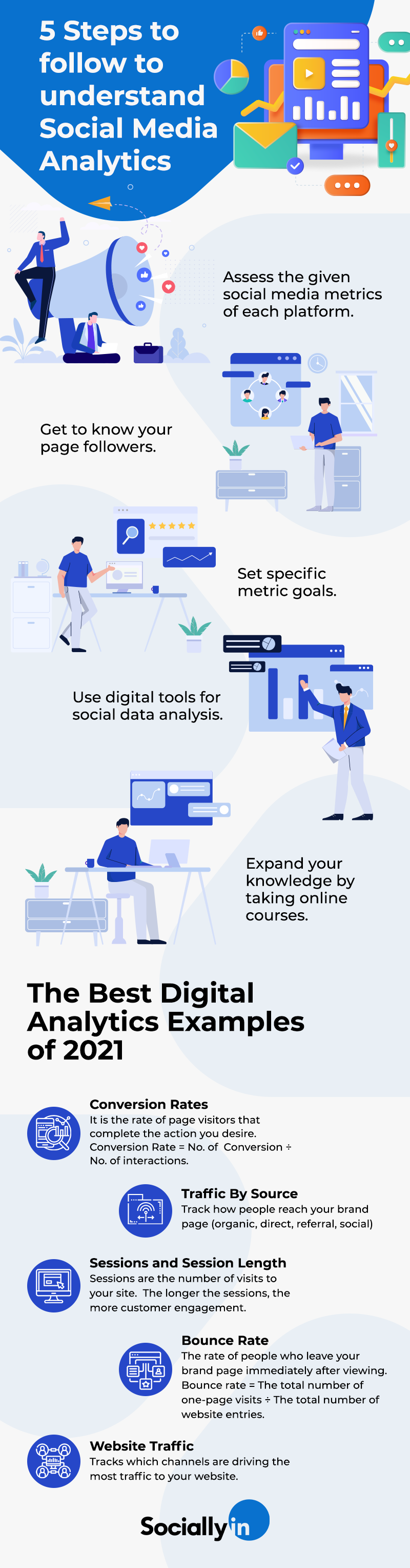 Understand-Social-Media-Analytics-With-Examples