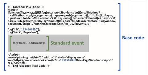 av-standard-event-code1.jpg