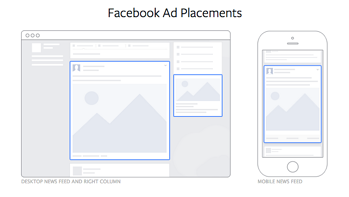 fb_ad_placements.png