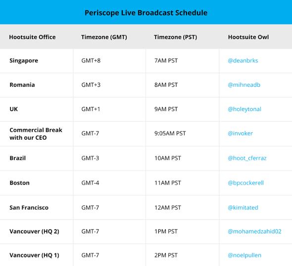 followthesun_schedule-v2