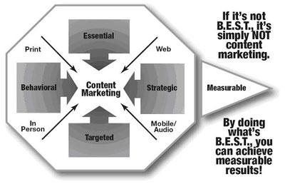 best_framework
